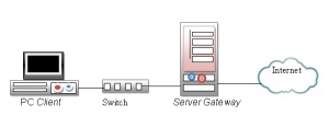 skema-router-gateway